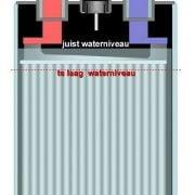 Juiste waterniveau tractie accu batterij cel